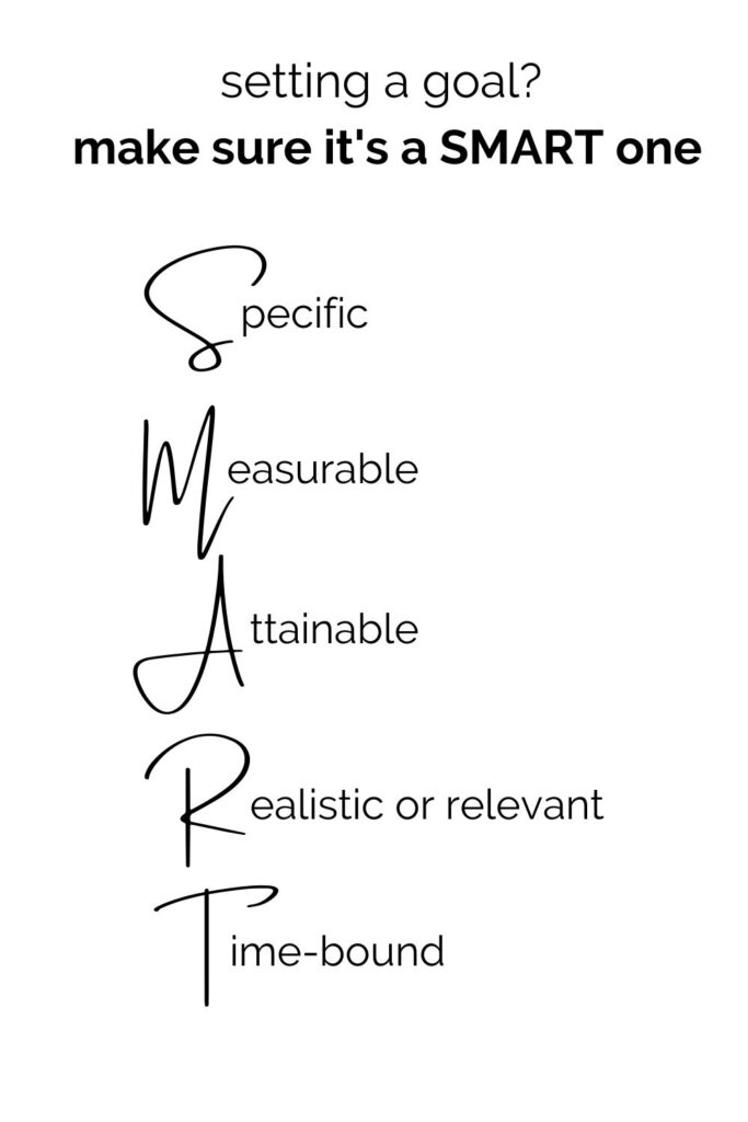 SMART goals mnemonic = specific, measurable, attainable, realistic or relevant, and time-bound